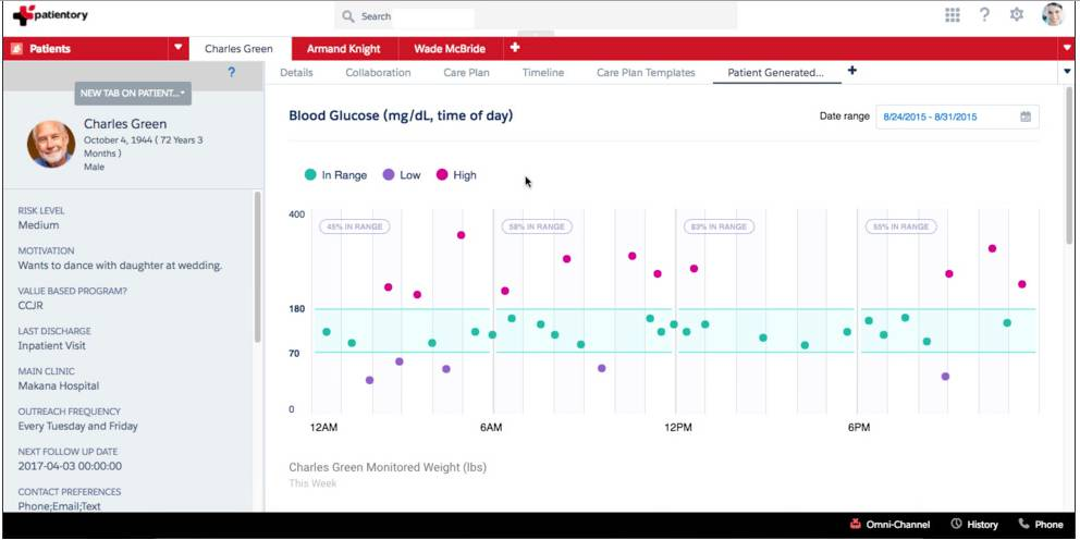 Patientory Sample Interface